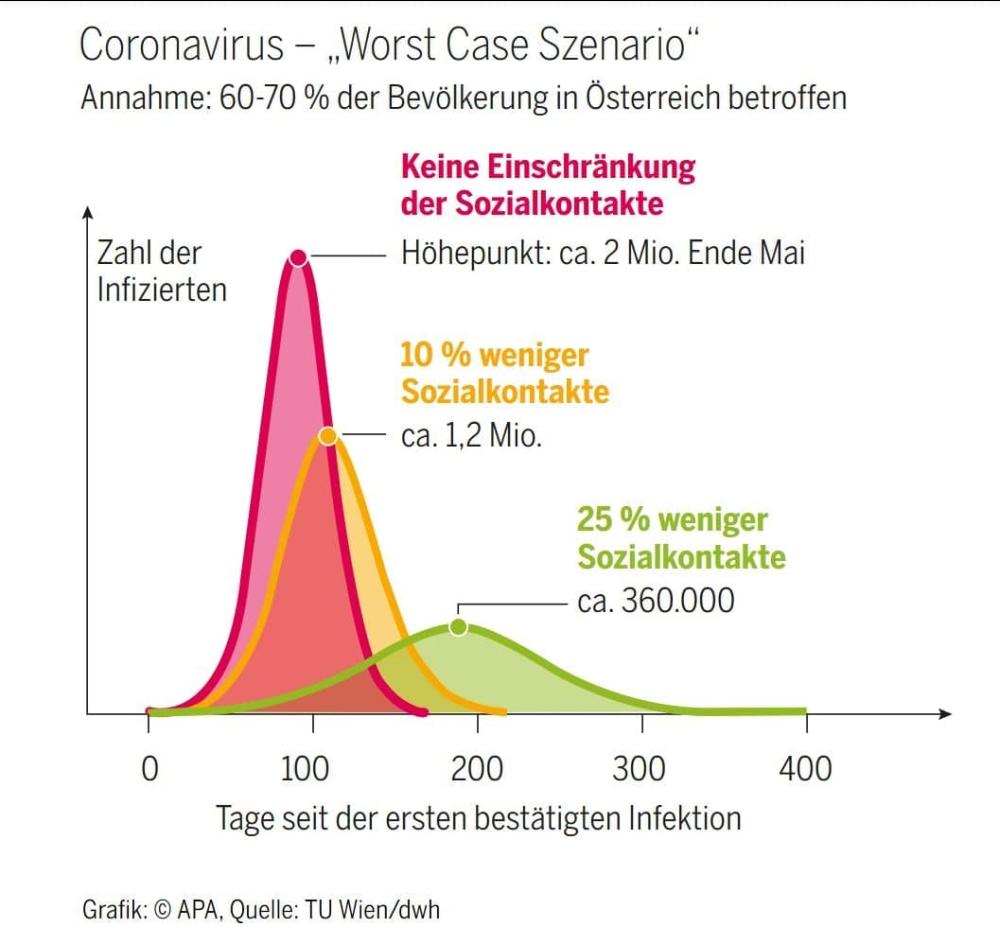 Nrw Coronavirus Aktuell